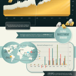The Platinum Series: Platinum as an investment [infographic]