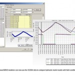 Bentley Systems releases SELECTseries 4 for design of wastewater systems