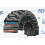Michelin launches new airless skid steer tyres