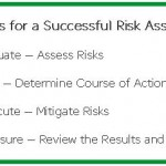 What is your risk management plan?