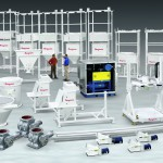 Plant-wide weigh batching system