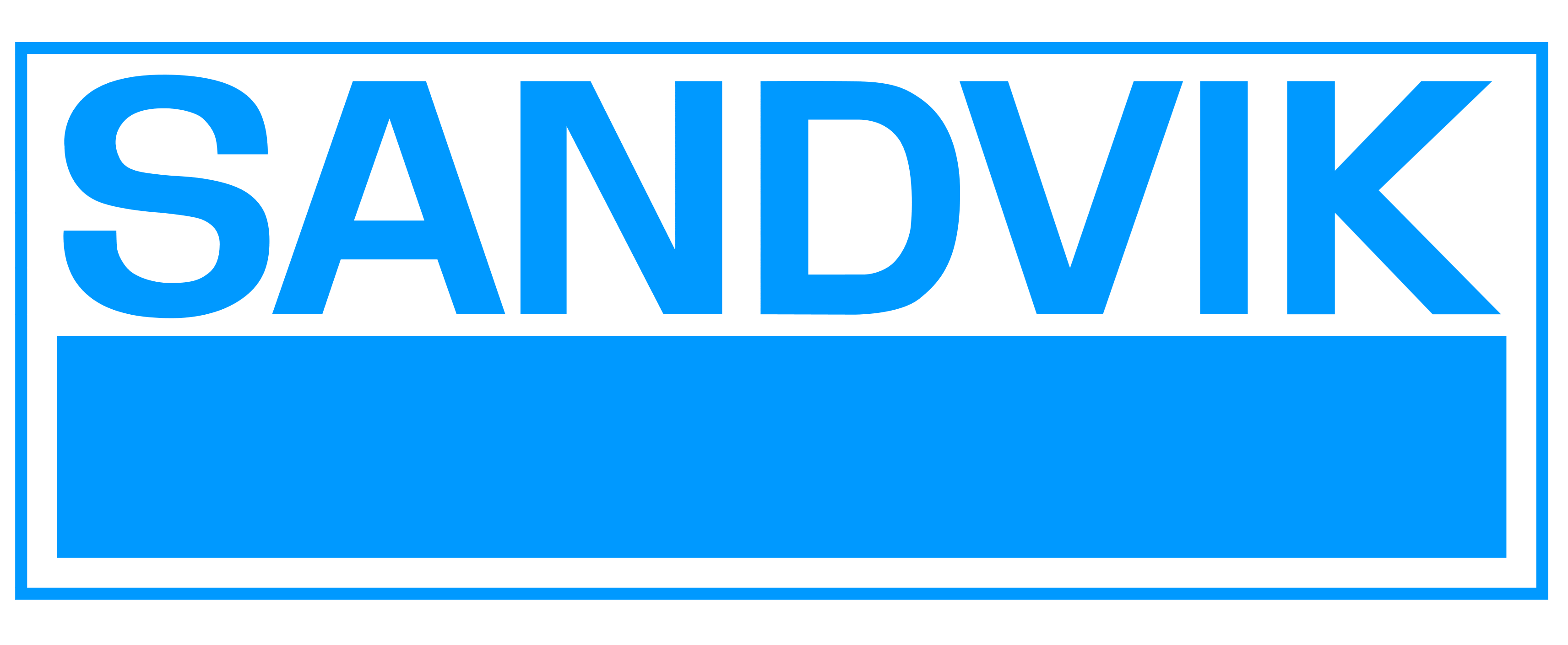 Sandvik three pillar framework