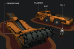 Proximity detection systems now crucial for operating a safe mining site