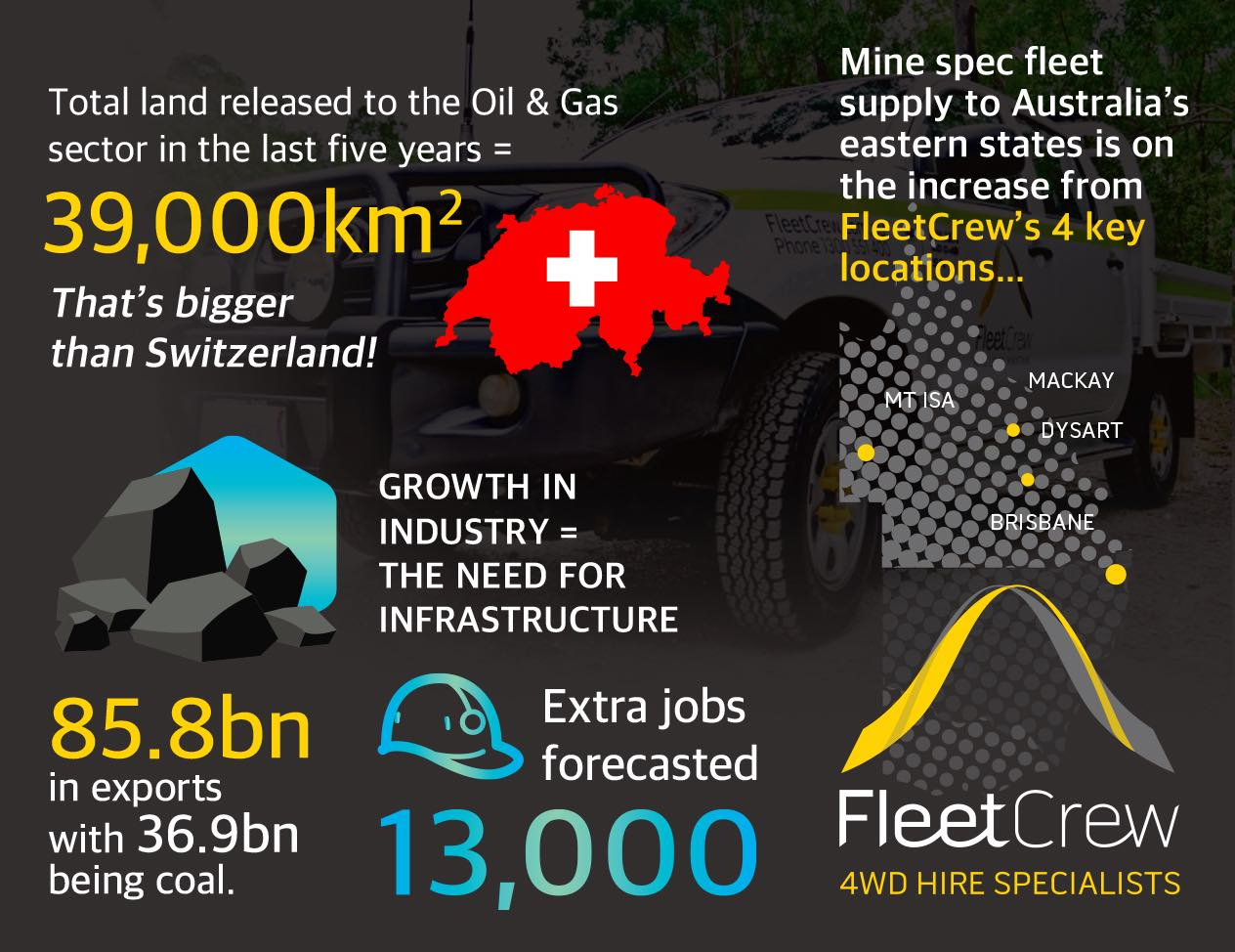 Queensland is leading the way for big growth - Australian Mining