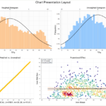 Micromine introduces a new suite of chart-stoppers